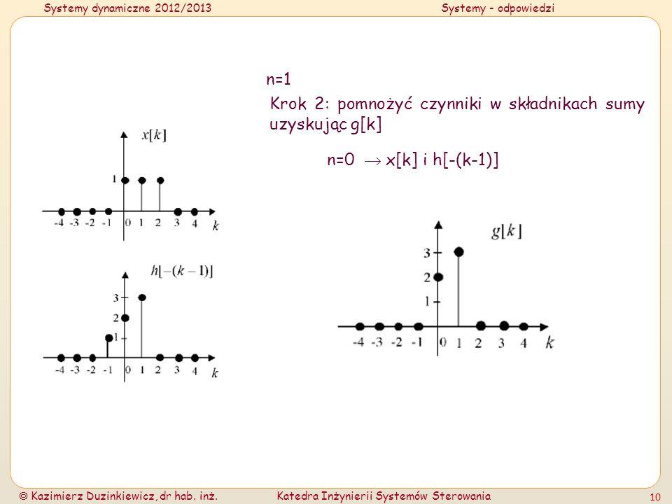n=1 Krok 2: pomnożyć czynniki w składnikach sumy uzyskując g[k] n=0  x[k] i h[-(k-1)]